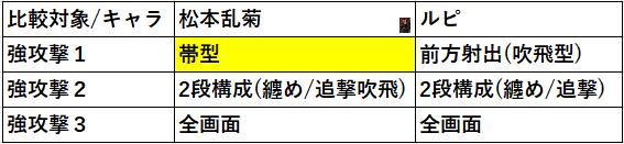 f:id:sakanadefish:20200721132843p:plain