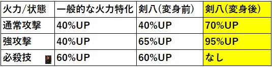 f:id:sakanadefish:20200721230437p:plain
