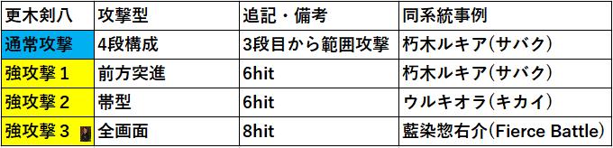 f:id:sakanadefish:20200721232358p:plain