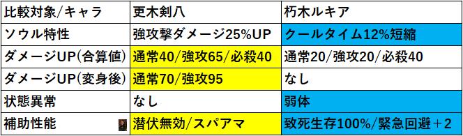 f:id:sakanadefish:20200721233916p:plain
