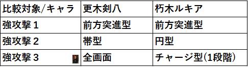 f:id:sakanadefish:20200721235310p:plain