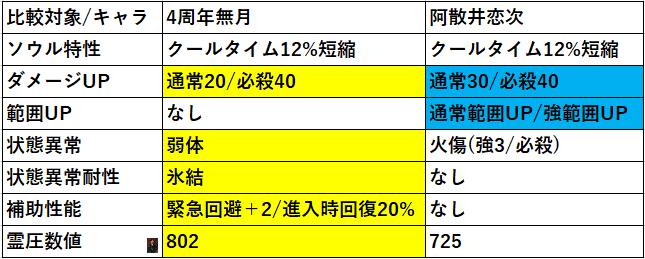 f:id:sakanadefish:20200722141059p:plain