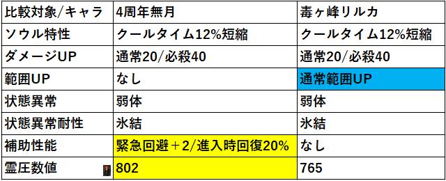 f:id:sakanadefish:20200722152845p:plain