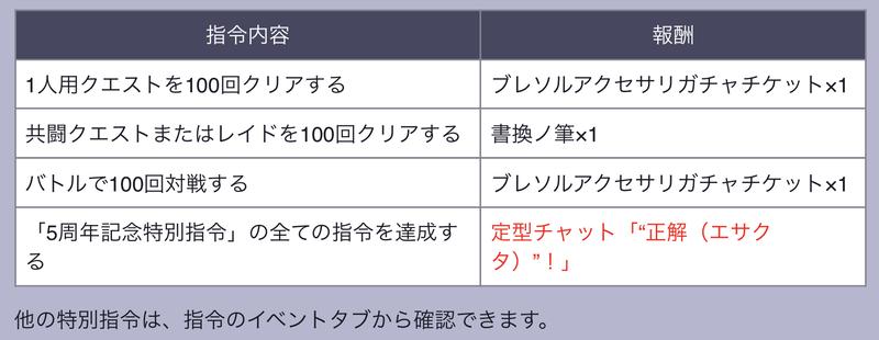 f:id:sakanadefish:20200722234454p:plain