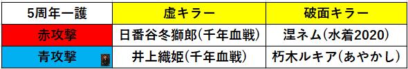 f:id:sakanadefish:20200723144203p:plain