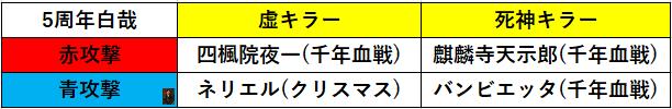 f:id:sakanadefish:20200723144207p:plain