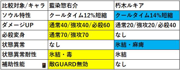 f:id:sakanadefish:20200725002311p:plain