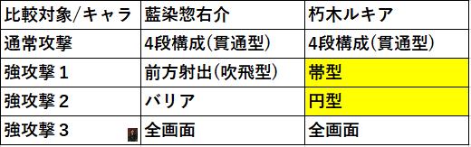 f:id:sakanadefish:20200725002942p:plain