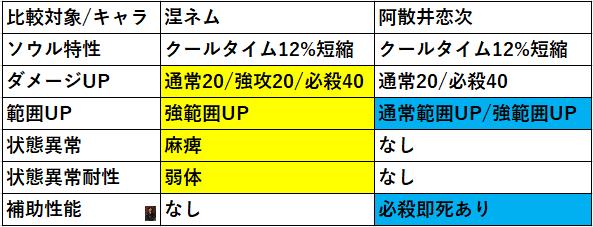 f:id:sakanadefish:20200725150137p:plain