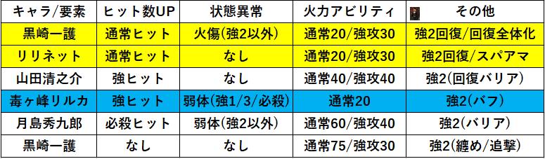 f:id:sakanadefish:20200727141644p:plain