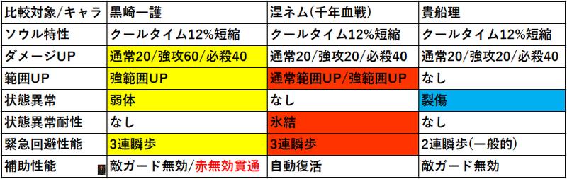 f:id:sakanadefish:20200728142513p:plain