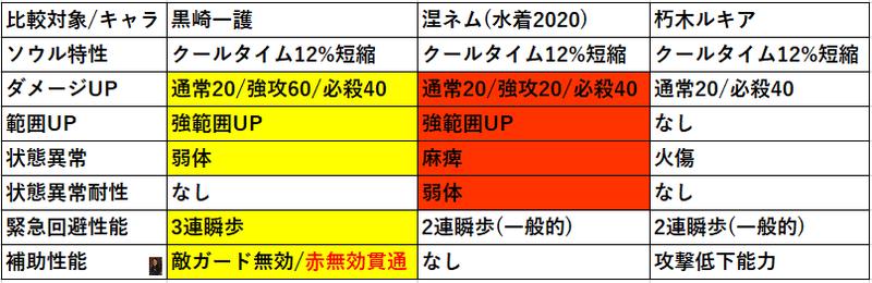 f:id:sakanadefish:20200728143417p:plain