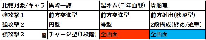 f:id:sakanadefish:20200728144806p:plain