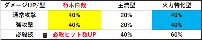 f:id:sakanadefish:20200730090126p:plain