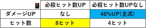 f:id:sakanadefish:20200730114514p:plain