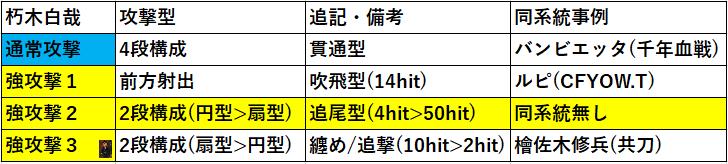 f:id:sakanadefish:20200730121309p:plain