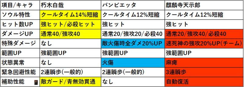 f:id:sakanadefish:20200730125024p:plain