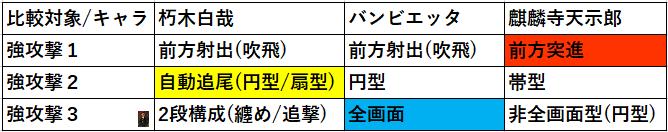 f:id:sakanadefish:20200730132530p:plain