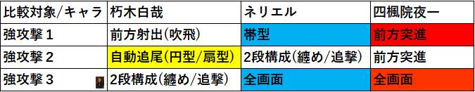 f:id:sakanadefish:20200730134659p:plain