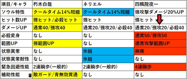 f:id:sakanadefish:20200730134824p:plain