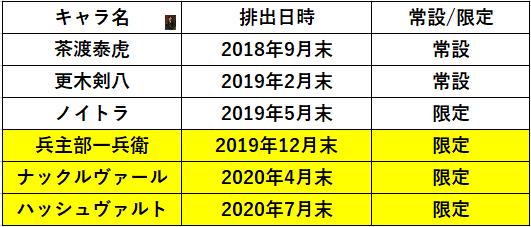 f:id:sakanadefish:20200802152716p:plain