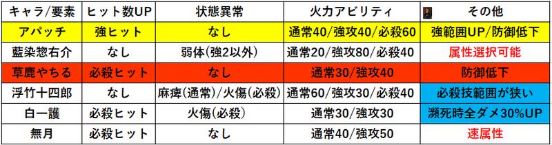 f:id:sakanadefish:20200803145318p:plain