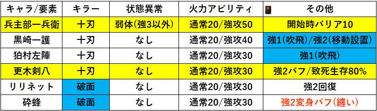 f:id:sakanadefish:20200803150807p:plain