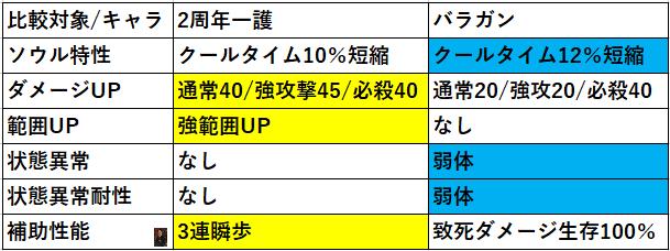 f:id:sakanadefish:20200805150605p:plain