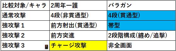 f:id:sakanadefish:20200805152452p:plain