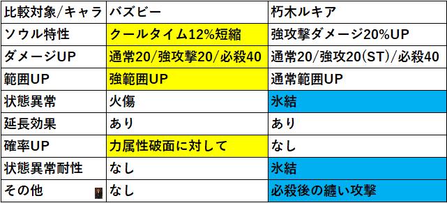 f:id:sakanadefish:20200805230812p:plain