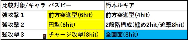 f:id:sakanadefish:20200805233249p:plain
