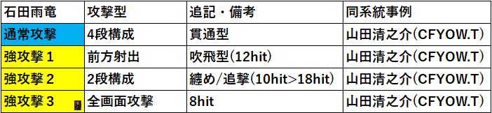 f:id:sakanadefish:20200806143750p:plain