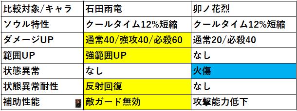 f:id:sakanadefish:20200806145051p:plain