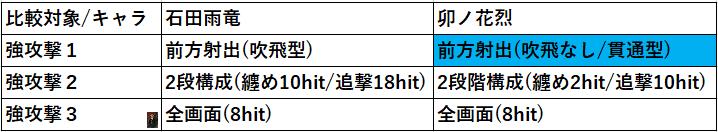 f:id:sakanadefish:20200806145831p:plain