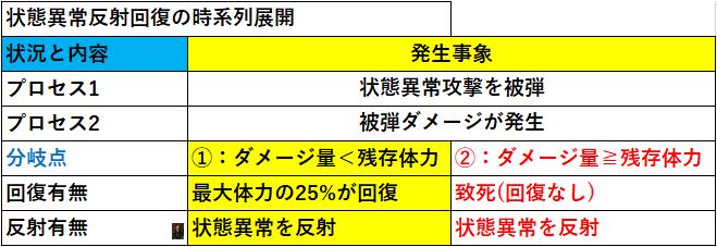 f:id:sakanadefish:20200806153228p:plain