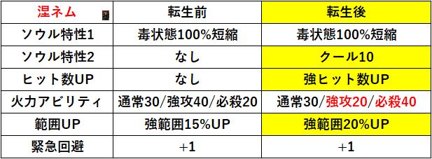 f:id:sakanadefish:20200806202601p:plain