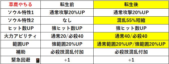 f:id:sakanadefish:20200806202605p:plain