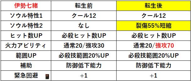 f:id:sakanadefish:20200806202609p:plain