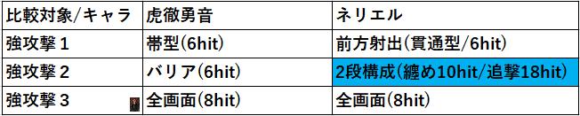 f:id:sakanadefish:20200807150116p:plain