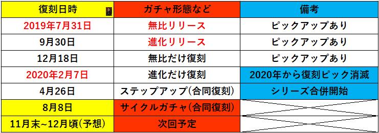 f:id:sakanadefish:20200808143435p:plain