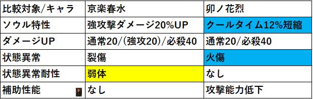 f:id:sakanadefish:20200809135148p:plain