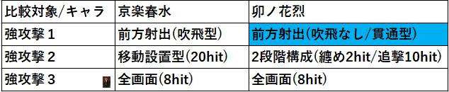 f:id:sakanadefish:20200809135156p:plain