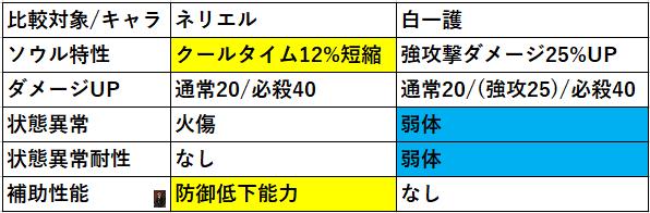 f:id:sakanadefish:20200810134147p:plain