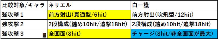 f:id:sakanadefish:20200810134157p:plain