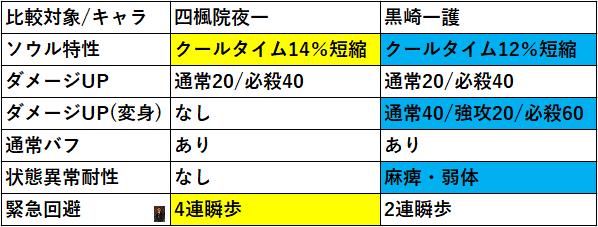 f:id:sakanadefish:20200813141453p:plain