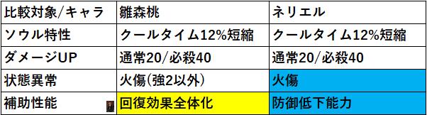 f:id:sakanadefish:20200815023647p:plain