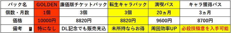 f:id:sakanadefish:20200815221602p:plain