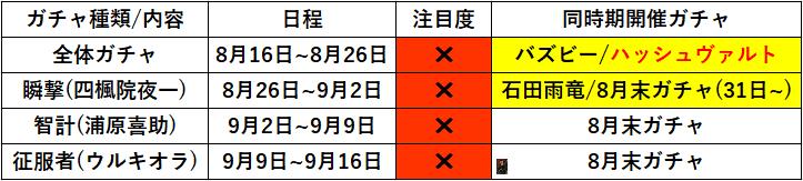 f:id:sakanadefish:20200816142746p:plain