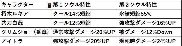f:id:sakanadefish:20200817000540p:plain