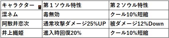 f:id:sakanadefish:20200817000614p:plain